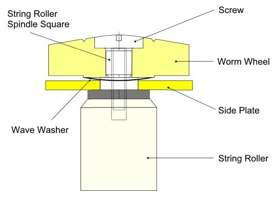Replacing Rollers 1